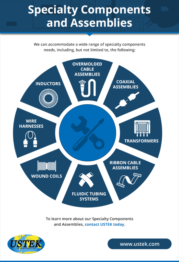 An infographic that depicts USTEK's specialty components and assembly offerings